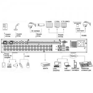 32-канален HDCVI дигитален видео рекордер DVR трибрид 720Р-Pro 1.5U 2
